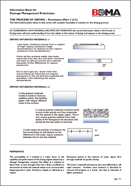 Process Drying –Permeance